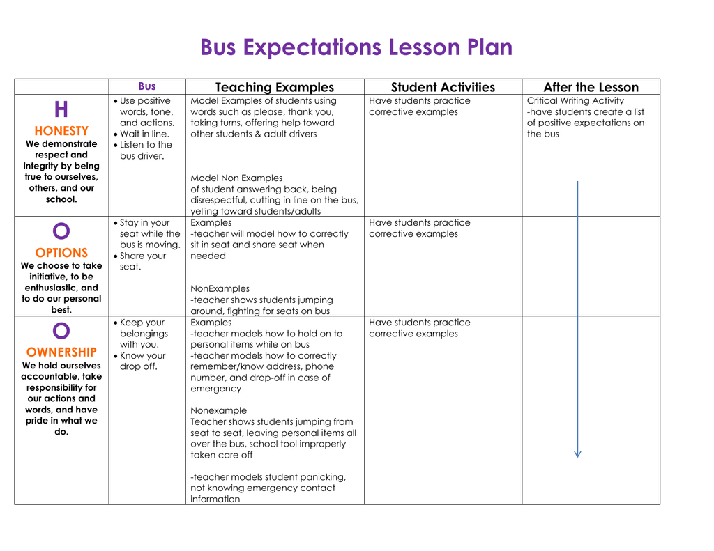 personal expectations examples