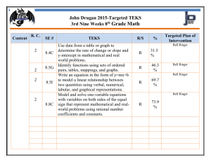 Grade Math  John Drugan 2015-Targeted TEKS 3rd Nine Weeks 8