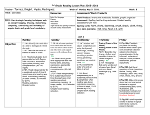 Torrez, Knight, Ayala, Rodriguez Grade Reading Lesson Plan 2015-2016 Resources Assessment/Work Products