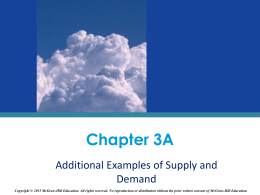 Chapter 3A Additional Examples of Supply and Demand