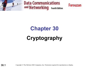 Chapter 30 Cryptography 30.1