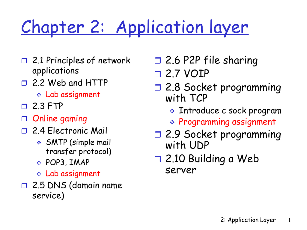 Chapter 2: Application layer 2 6 P2P file sharing 2 7 VOIP