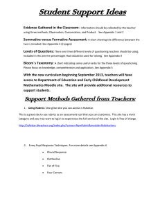 Student Support Ideas  Evidence Gathered in the Classroom: