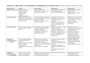 Summary of approaches to accountability and implications for school leaders