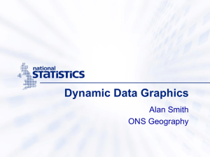 Dynamic Data Graphics Alan Smith ONS Geography