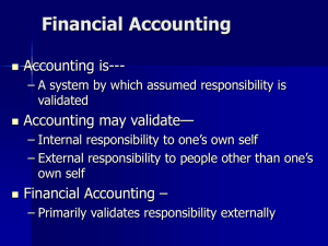 Financial Accounting Accounting is--- Accounting may validate—