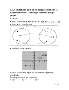 1.3.3 Functions and Their Representations III graph