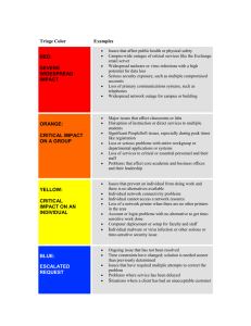 Triage Color Examples