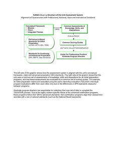 Exhibit 2.4.a.1.a Structure of the Unit Assessment System