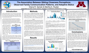The Association Between Sibling Closeness Perceptions,
