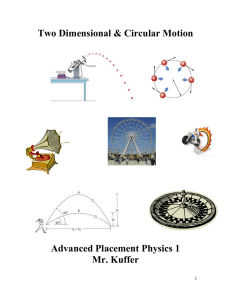Two Dimensional & Circular Motion  Advanced Placement Physics 1 Mr. Kuffer