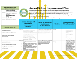 Annual School Improvement Plan AdvancED Standards
