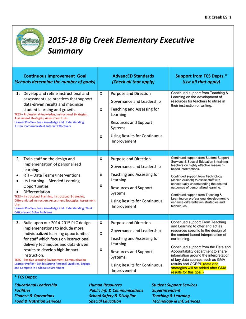 2015 18 Big Creek Elementary Executive Summary Continuous