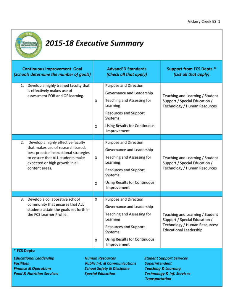 2015 18 Executive Summary Continuous Improvement Goal Advanced Standards