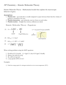AP Chemistry – Kinetic Molecular Theory  behavior of gases.