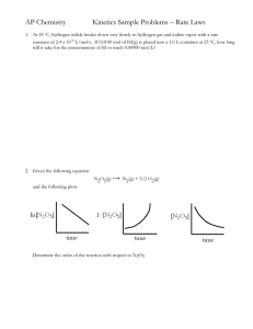 AP Chemistry  Kinetics Sample Problems – Rate Laws