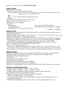 TOPIC REVIEW SHEET *RBC and WBC Terminology - Plasma constituents (