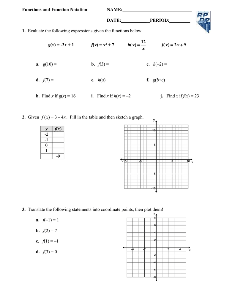 Functions And Function Notation
