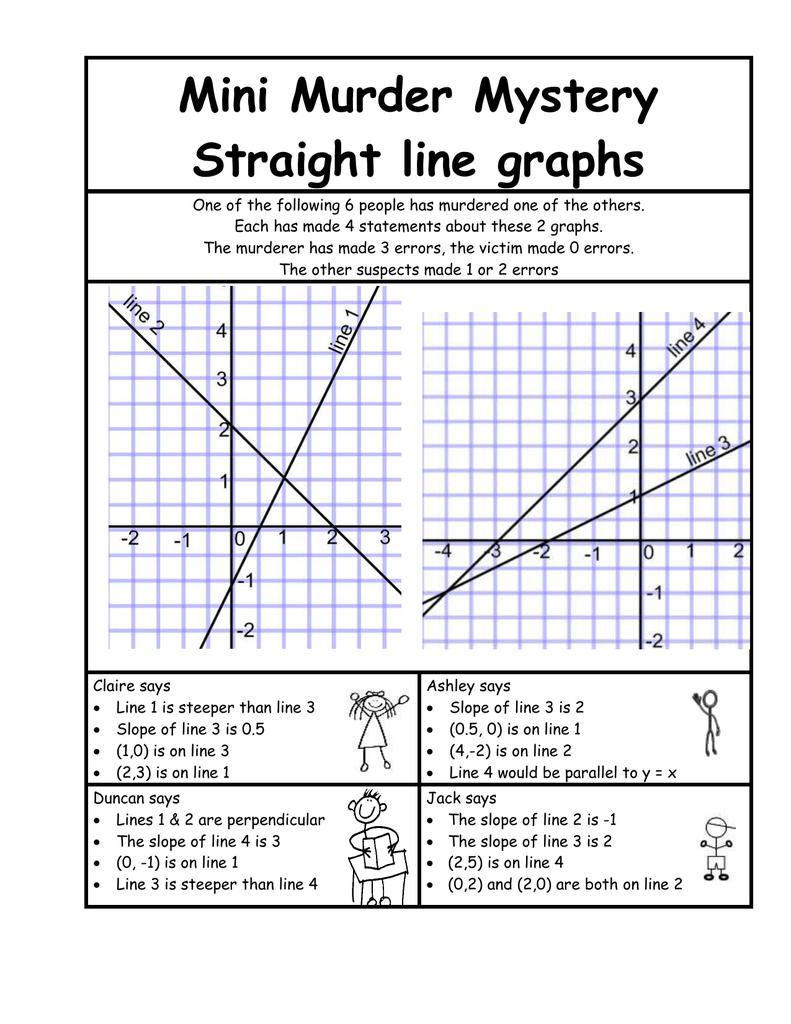 Mini Murder Mystery Straight line graphs