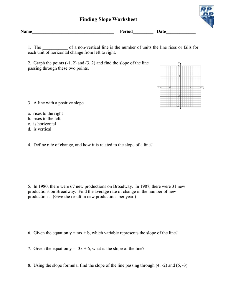 Finding Slope Worksheet