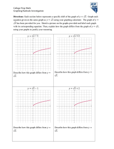 Graphing Radicals Using Transformations Investigation (doc)