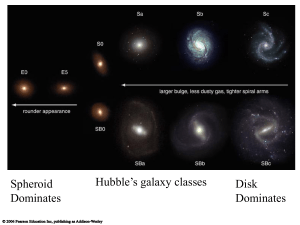 Hubble's galaxy classes Spheroid Disk Dominates