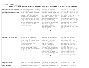 EDTE 246 Case Study Grading Rubric (20 pts possible +...  NAME: