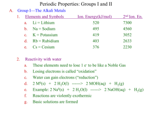 Periodic Properties: Groups I and II