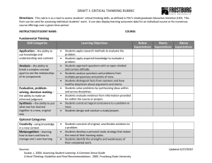 DRAFT I: CRITICAL THINKING RUBRIC Directions: