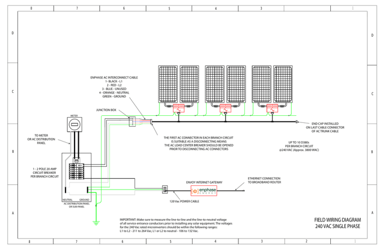 Field Wiring Diagram 240 Vac Single Phase, Service Entrance Panel Wiring Diagram
