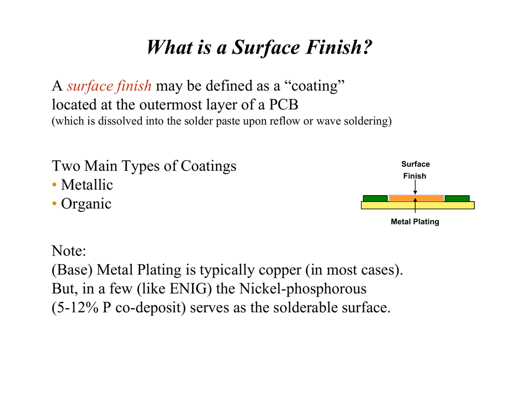 What is a Surface Finish?