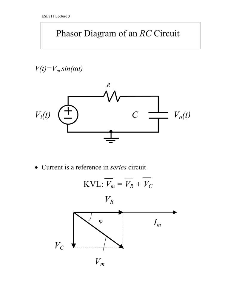 Phasor Diagram Of An Rc Circuit Vit C Vot Vr Vm Im Vc T In