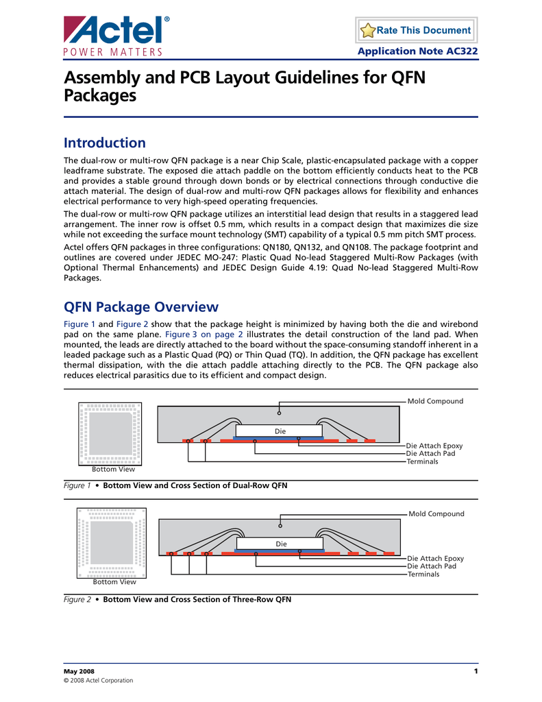 Assembly and PCB Layout Guidelines for QFN Packages