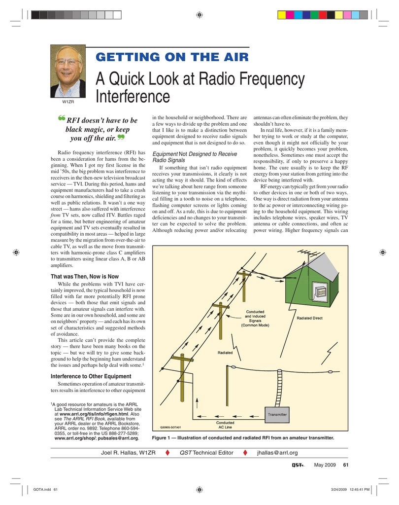 A Quick Look at Radio Frequency Interference