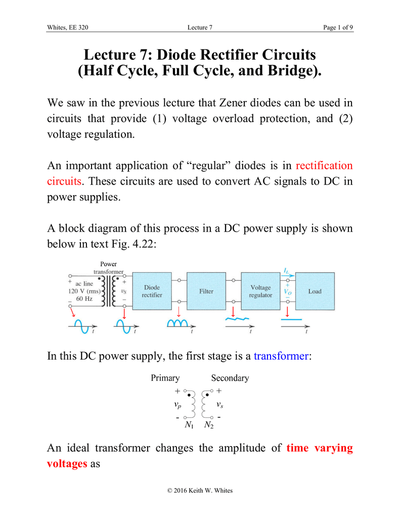 Lecture 7 Diode Rectifier Circuits Half Cycle Full And Block Diagram Dc Power Supply Bridge