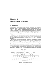 The Nature of Color