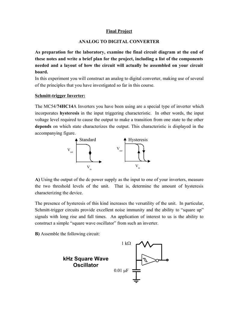 Khz Square Wave Oscillator Circuit The Schmitt Trigger Is Built Around A Single 018035587 1 72ebe6e4955c1e7b451fe55e4e2ca52e