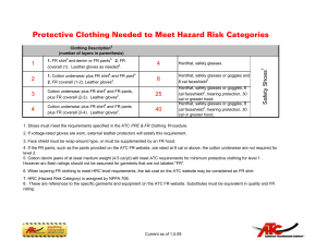 Protective Clothing Needed to Meet Hazard Risk Categories