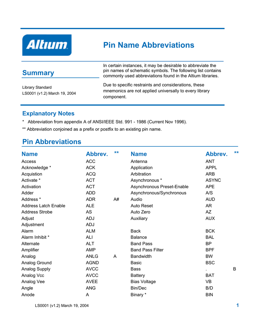 Pin Abbreviation List Turn A Compensated Current Sink Into Common Emitter Ce Amplifier