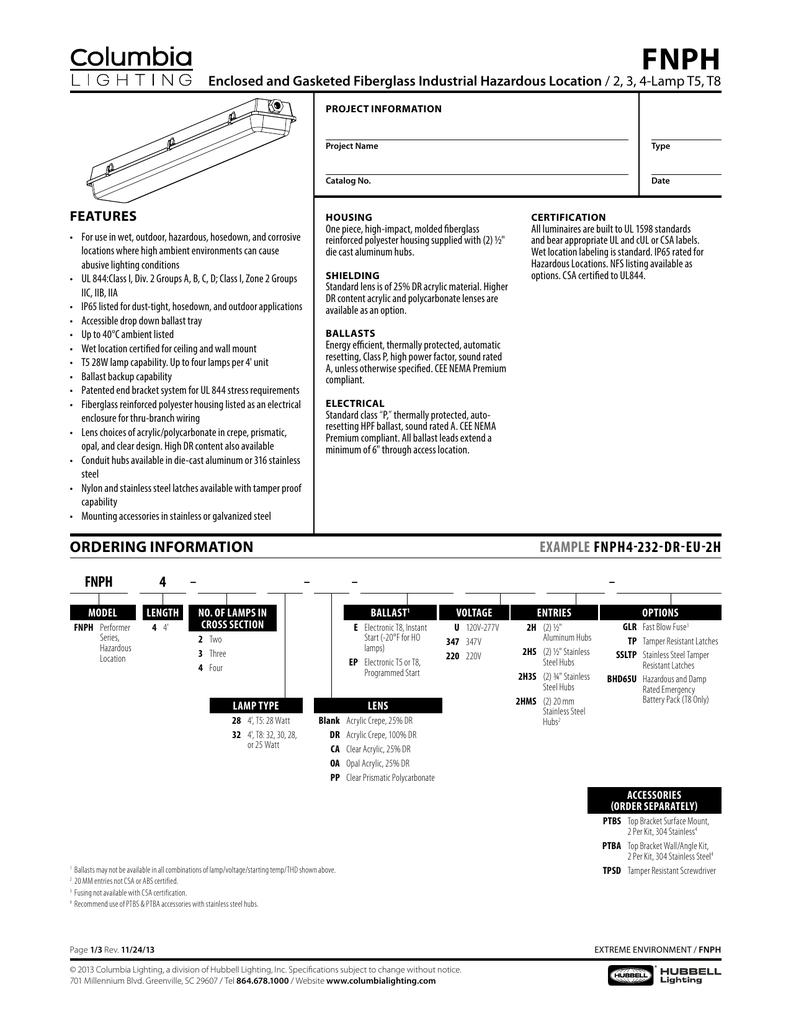 ExamPLE fnPh4-232-DR-EU-2h ORDERING INFORMATION fnPh 4