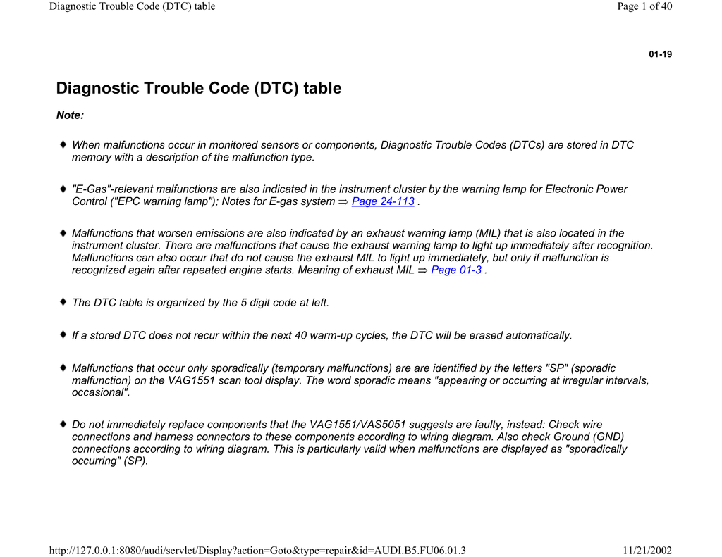 Diagnostic Trouble Code (DTC) table