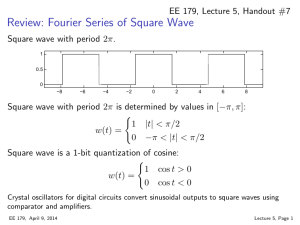 Review: Fourier Series of Square Wave