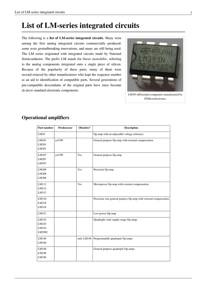 List of LM-series integrated circuits