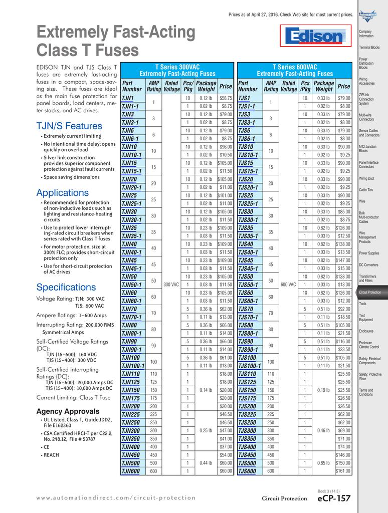 0.25 Amp 600V Fuse Current Limiting Fast Acting KLKR-1//4 Littelfuse KLKR 1//4