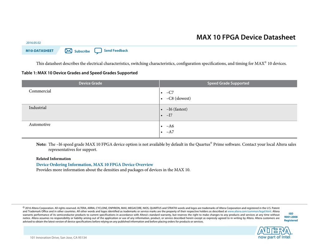 MAX 10 FPGA Device Datasheet