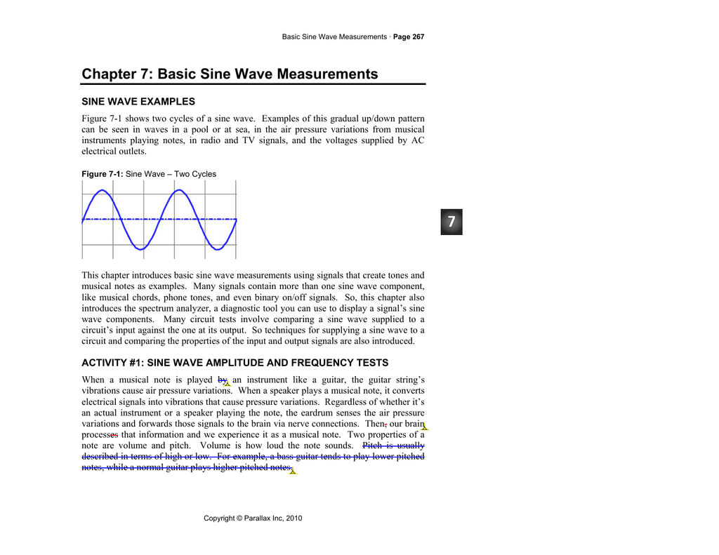 Chapter 7 Basic Sine Wave Measurements Wavedc Sign Wavesine Diagrampwm Inverterpure