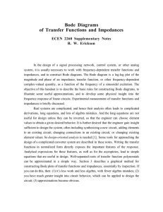 Bode Diagrams of Transfer Functions and Impedances