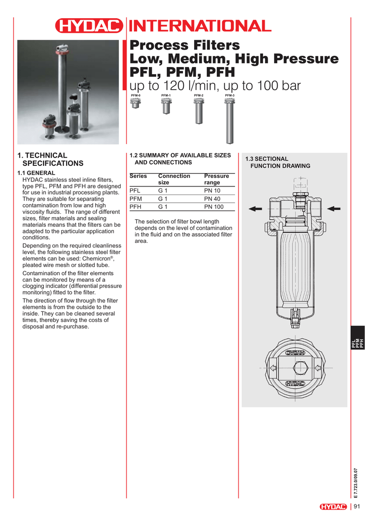 Process Filter Low, Medium, High Pressure PFL / PFM / PFH