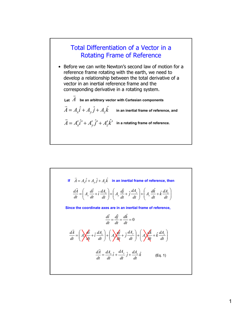 Total Differentiation of a Vector in a Rotating Frame of Reference