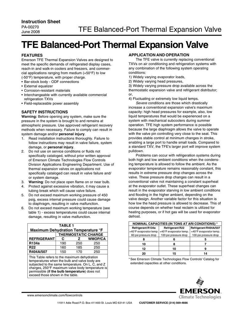 TFE Balanced-Port Thermal Expansion Valve